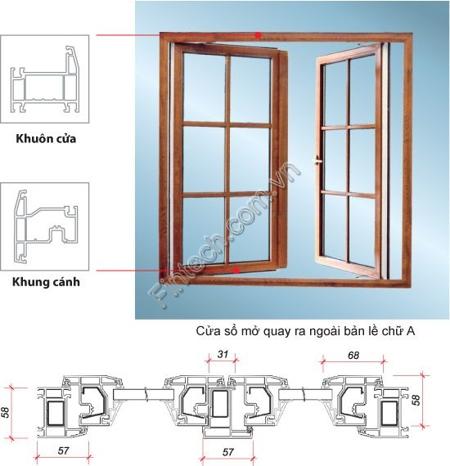 Chi tiết cấu tạo cửa sổ nhôm kính cao cấp mở quay hất ra ngoài