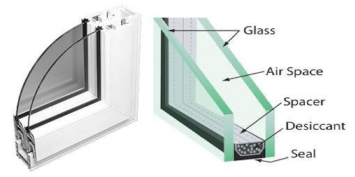 Các loại kính và cấu tạo các loại kính dùng trong xây dựng 1